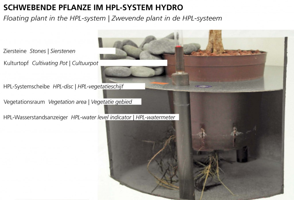 Hydro Profi Line® Pflanzsysteme